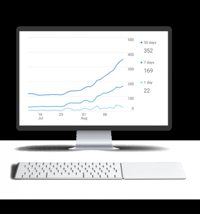 Search engine optimisation web design Bonaire